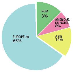 EXPORTATIONS-FRANCAISES-ARTEMA