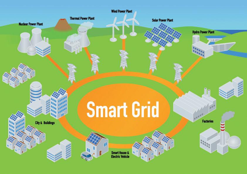 smart_industry